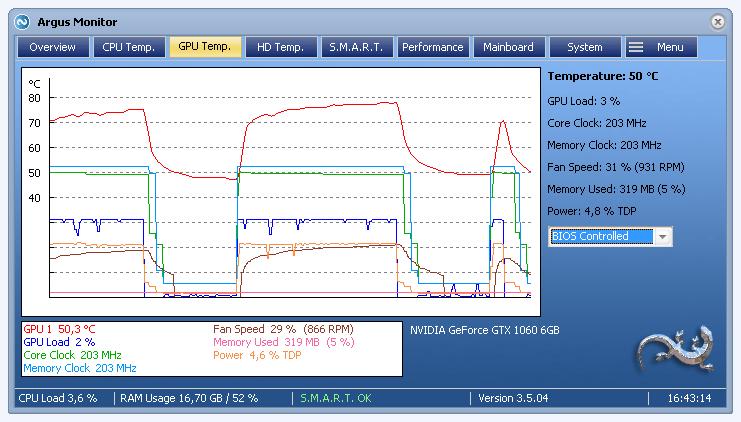 Can I Monitor GPU Temperature During Game? | guru3D Forums