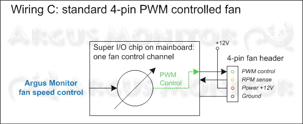 Fan Control and Temperature Monitoring for PC on 4 pin switch diagram, 4 pin adapter diagram, 4 pin led diagram,